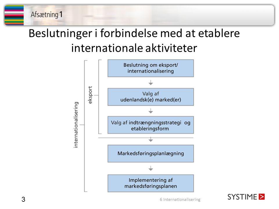Beslutninger i forbindelse med at etablere internationale aktiviteter