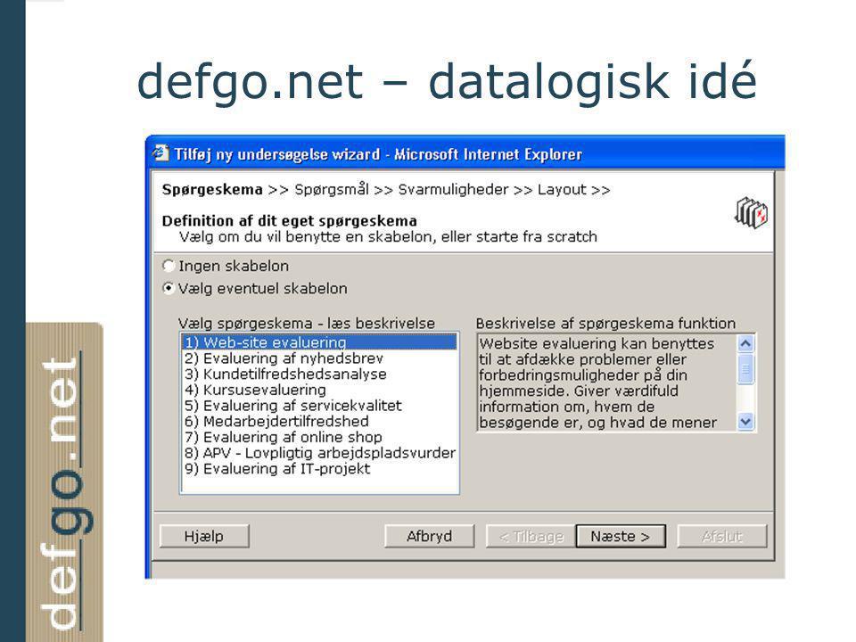 defgo.net – datalogisk idé