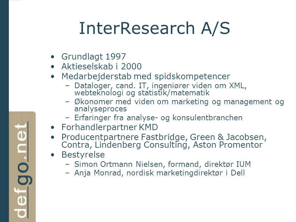 InterResearch A/S Grundlagt 1997 Aktieselskab i 2000