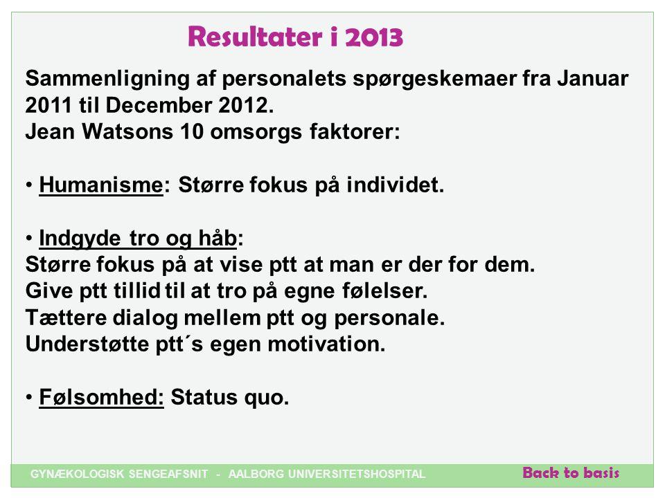 Resultater i 2013 Sammenligning af personalets spørgeskemaer fra Januar 2011 til December 2012. Jean Watsons 10 omsorgs faktorer:
