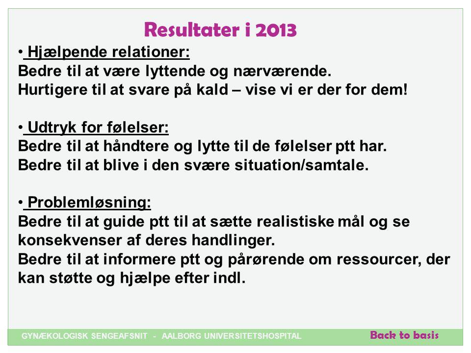 Resultater i 2013 Hjælpende relationer: