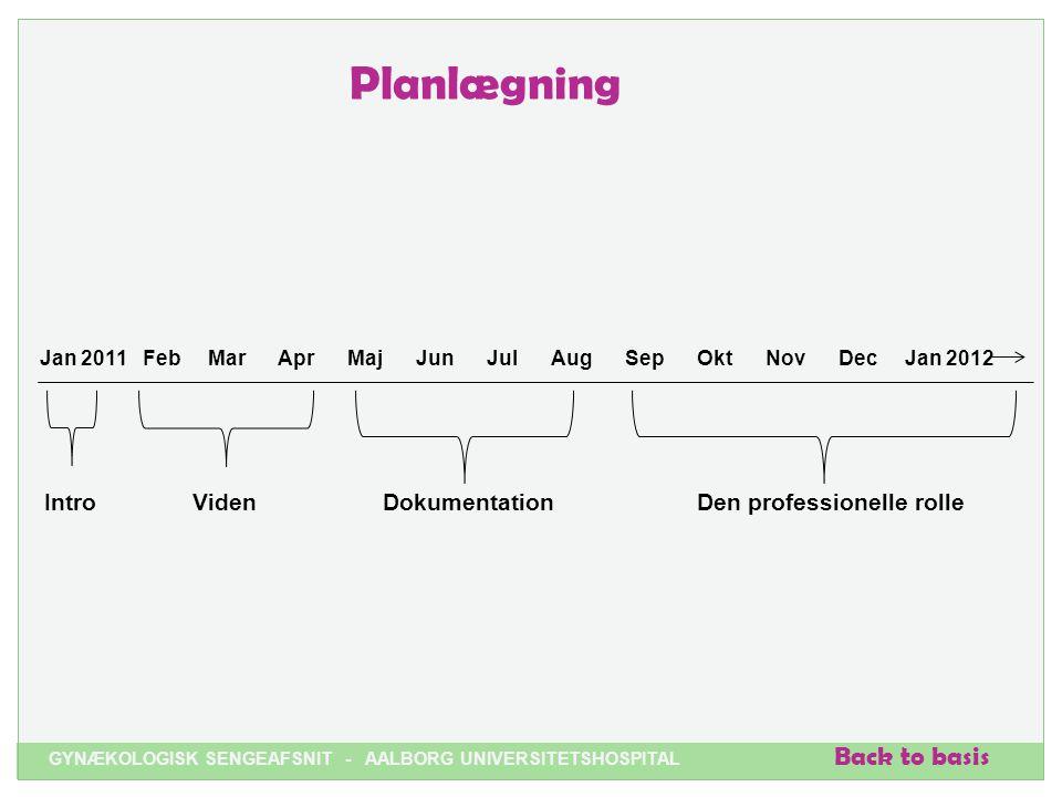 Planlægning Back to basis