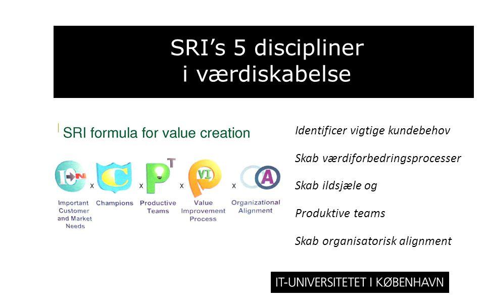 SRI's 5 discipliner i værdiskabelse