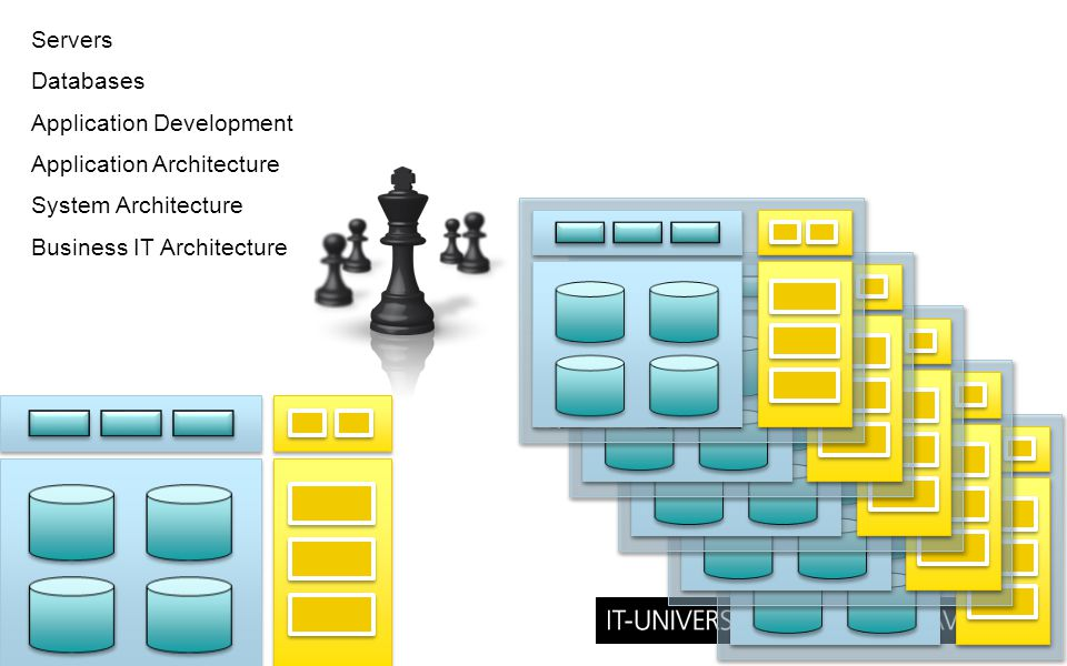 Servers Databases. Application Development. Application Architecture.