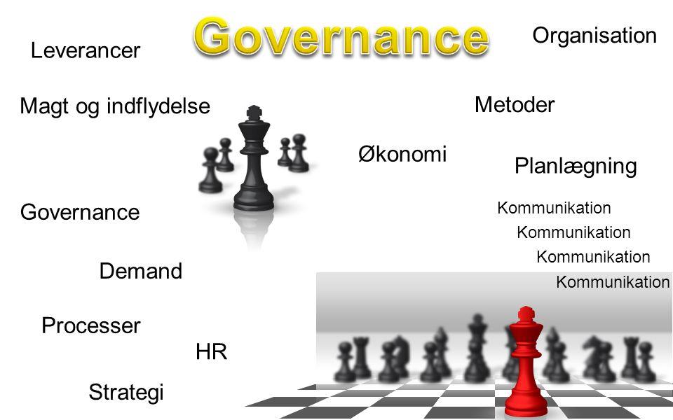 Governance Organisation Leverancer Magt og indflydelse Metoder Økonomi