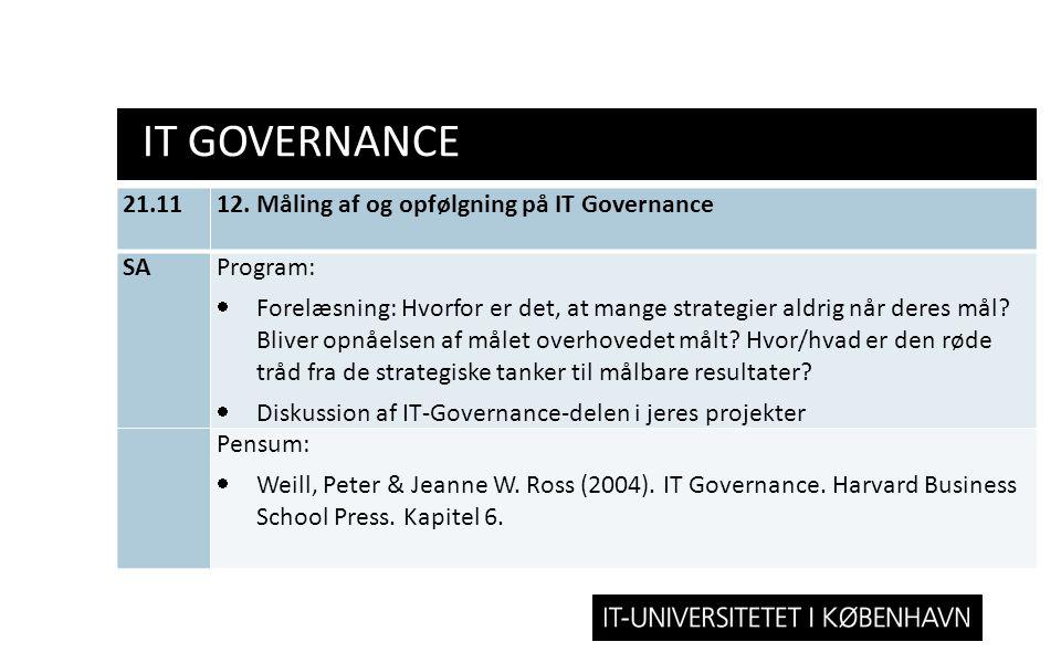 IT Governance 21.11 12. Måling af og opfølgning på IT Governance SA