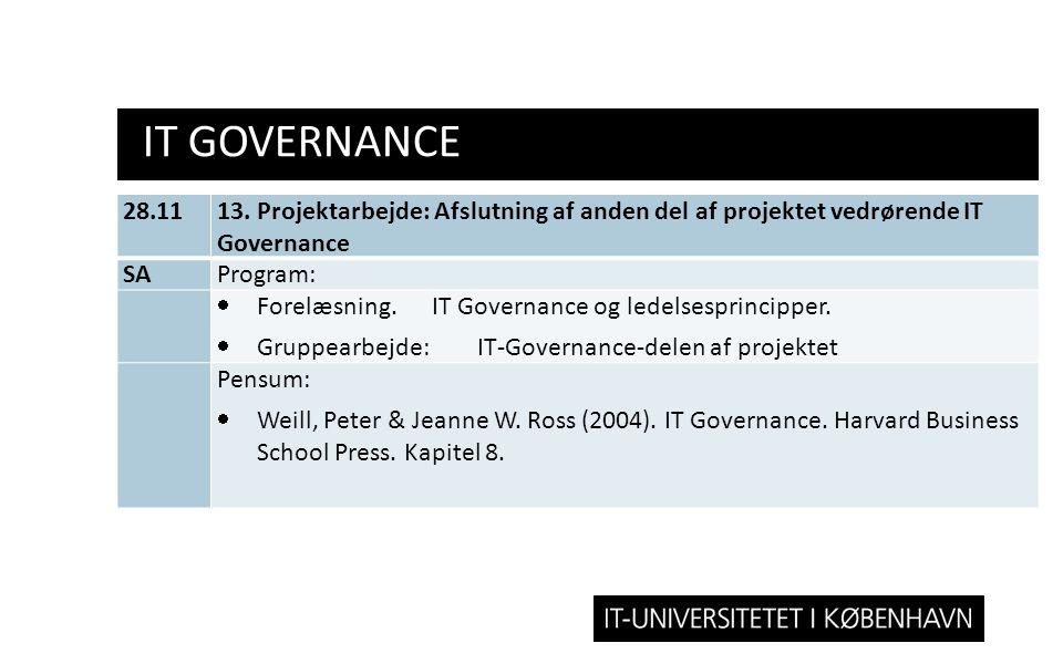 IT Governance 28.11. 13. Projektarbejde: Afslutning af anden del af projektet vedrørende IT Governance.