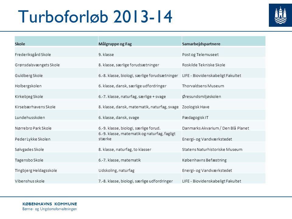 Turboforløb 2013-14 Skole Målgruppe og Fag Samarbejdspartnere