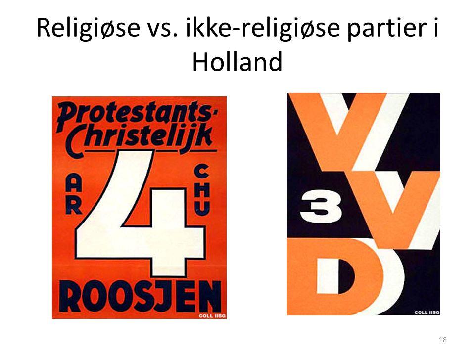 Religiøse vs. ikke-religiøse partier i Holland