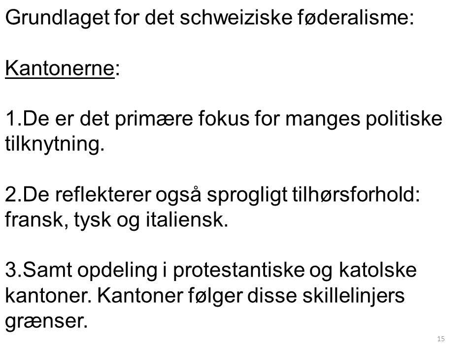 Grundlaget for det schweiziske føderalisme: