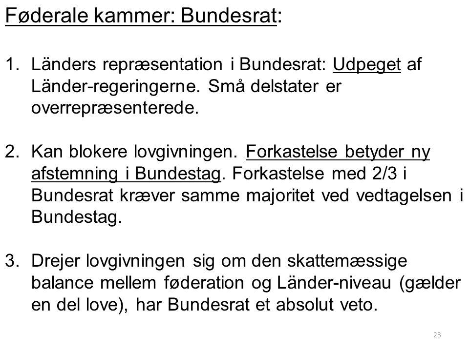 Føderale kammer: Bundesrat: