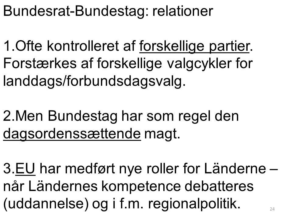 Bundesrat-Bundestag: relationer