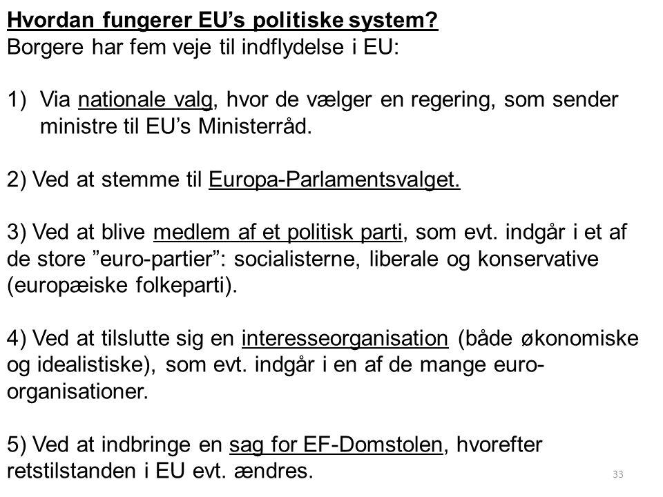 Hvordan fungerer EU's politiske system