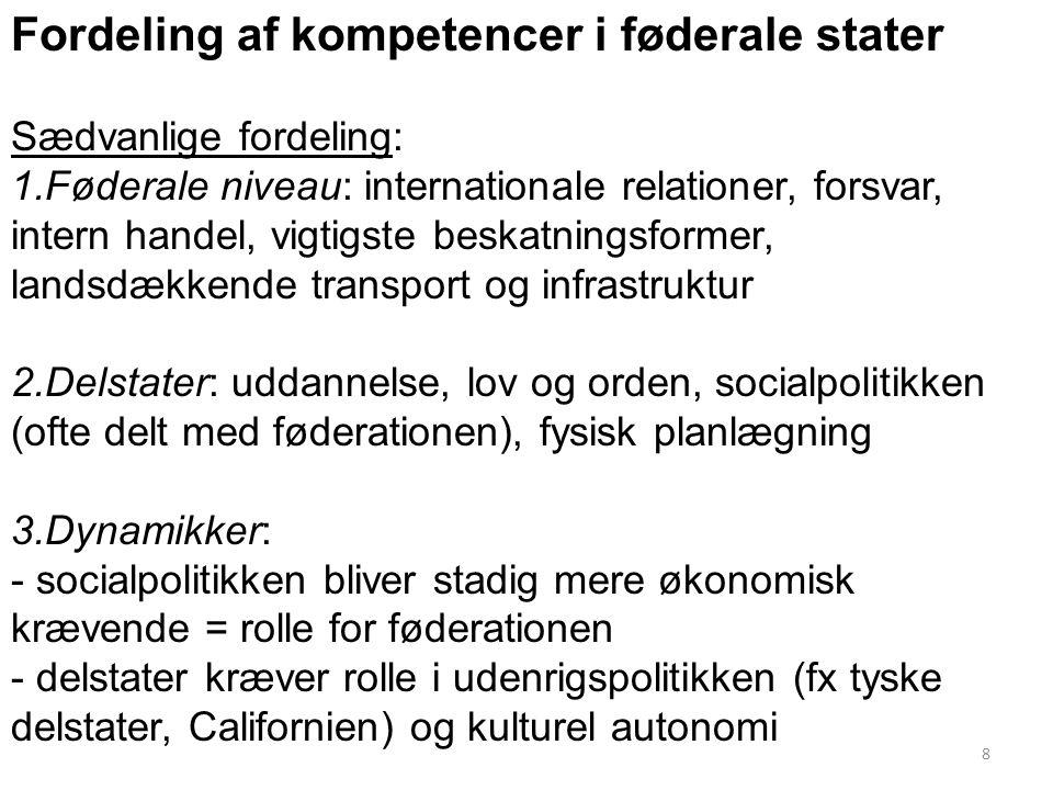 Fordeling af kompetencer i føderale stater