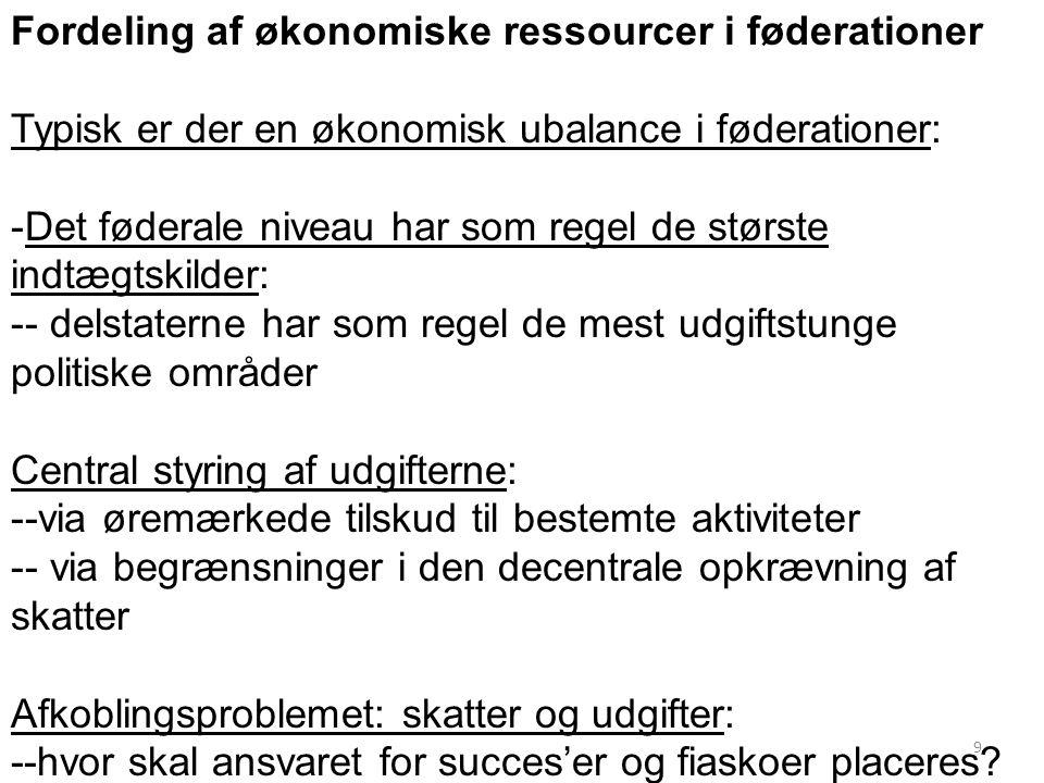 Fordeling af økonomiske ressourcer i føderationer