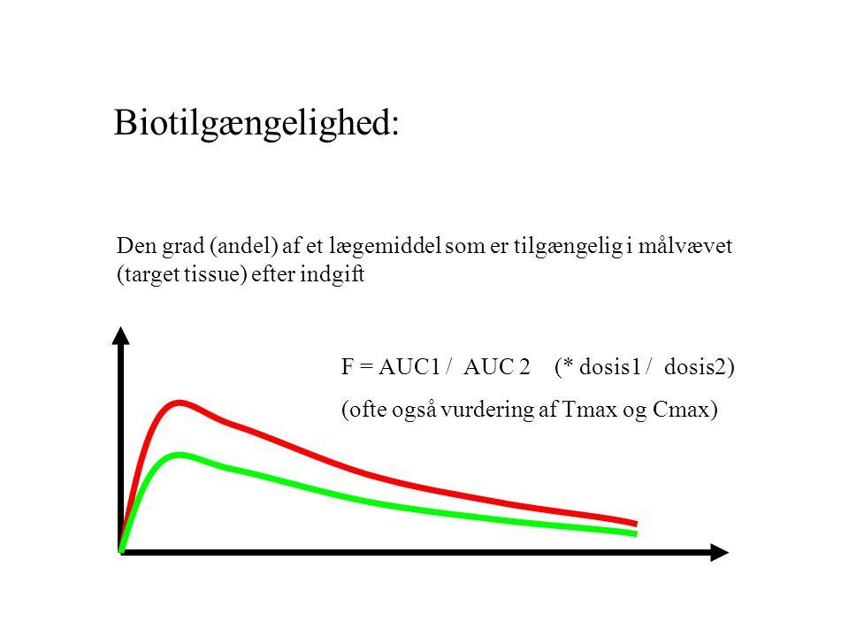 Biotilgængelighed: Den grad (andel) af et lægemiddel som er tilgængelig i målvævet (target tissue) efter indgift.
