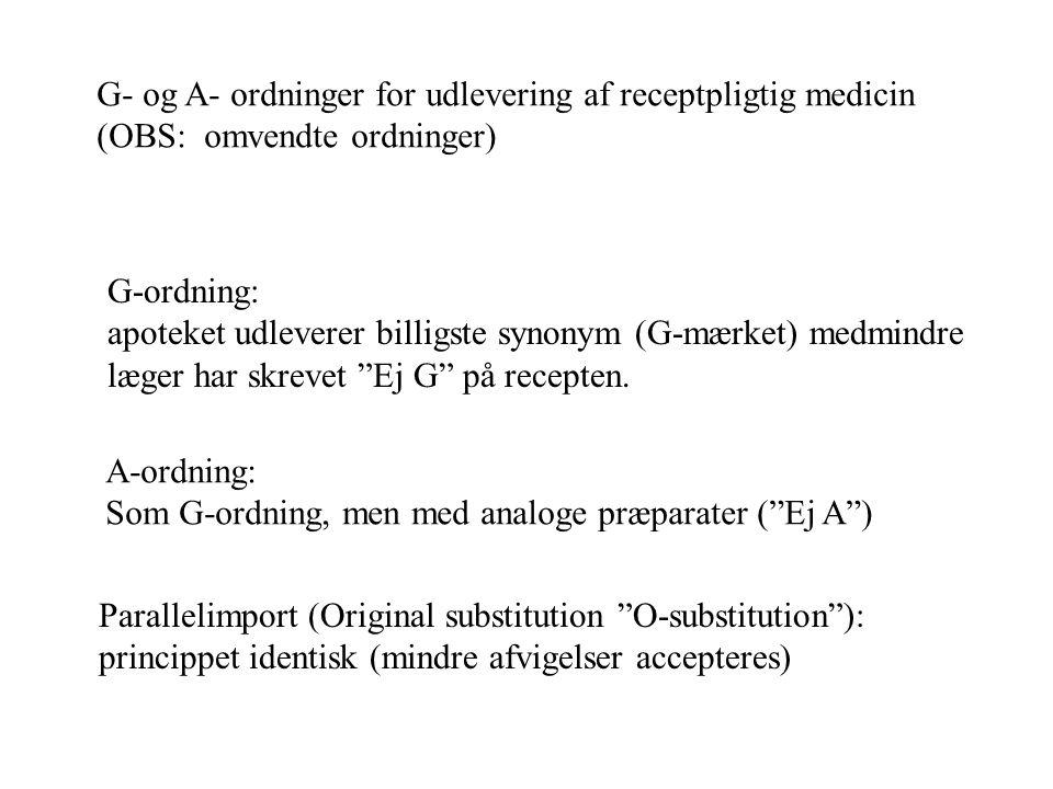 G- og A- ordninger for udlevering af receptpligtig medicin