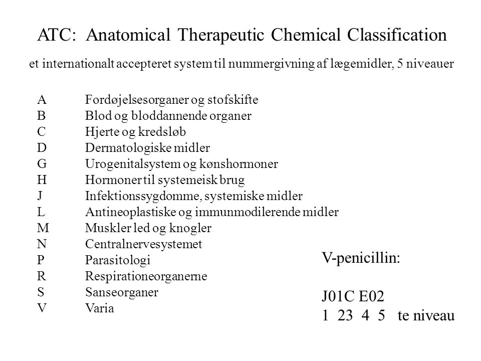 ATC: Anatomical Therapeutic Chemical Classification