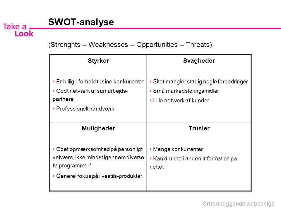 SWOT-analyse (Strenghts – Weaknesses – Opportunities – Threats)