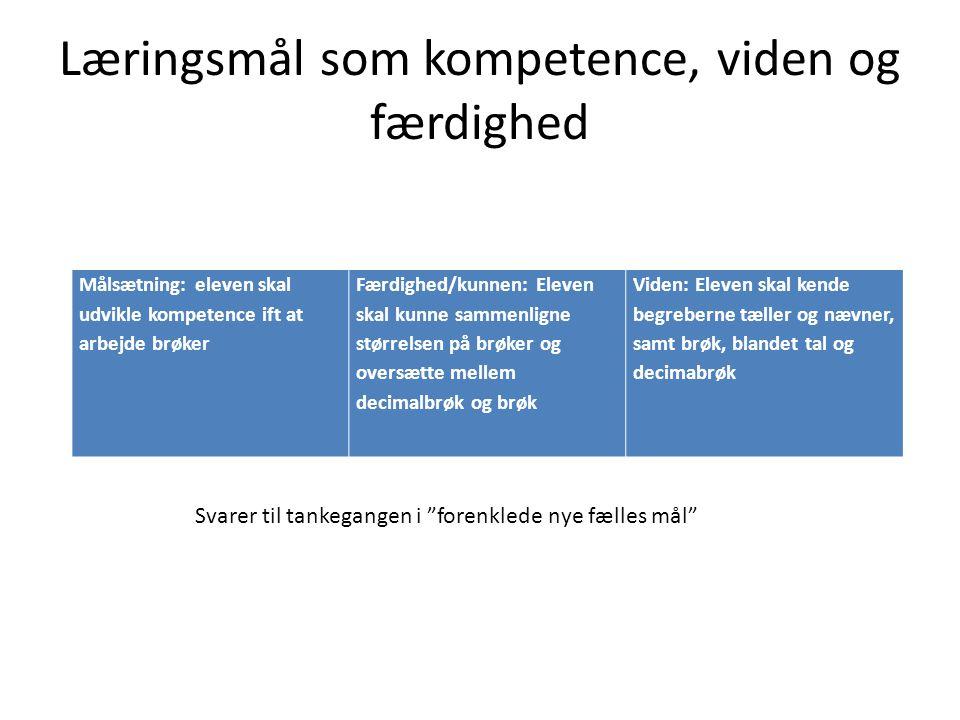 Læringsmål som kompetence, viden og færdighed