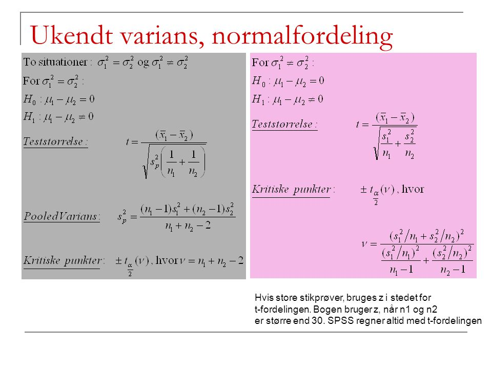 Ukendt varians, normalfordeling