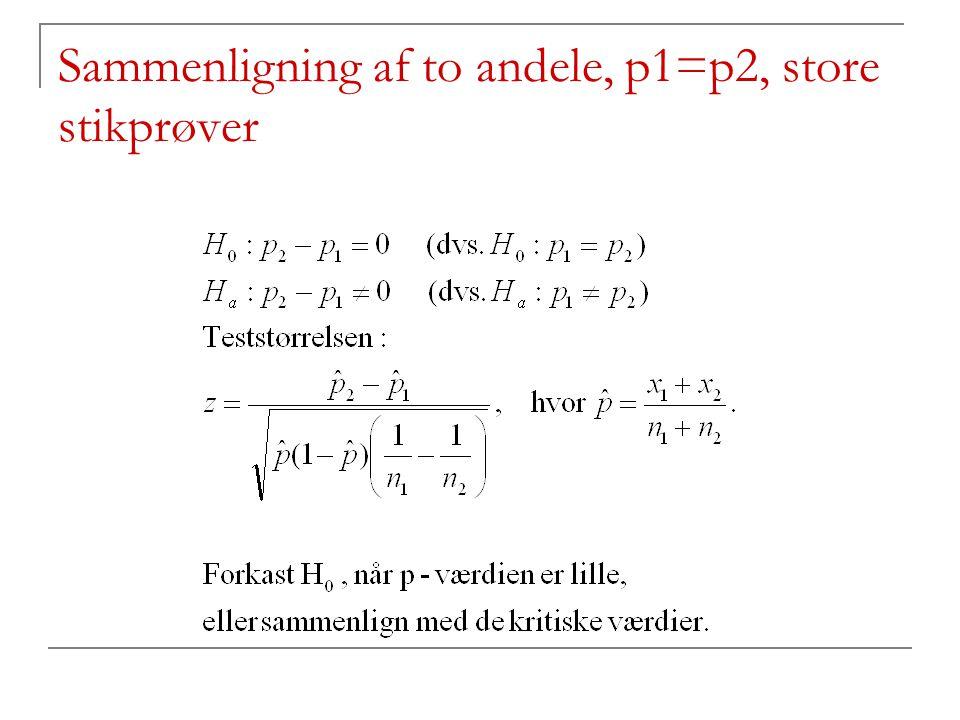 Sammenligning af to andele, p1=p2, store stikprøver