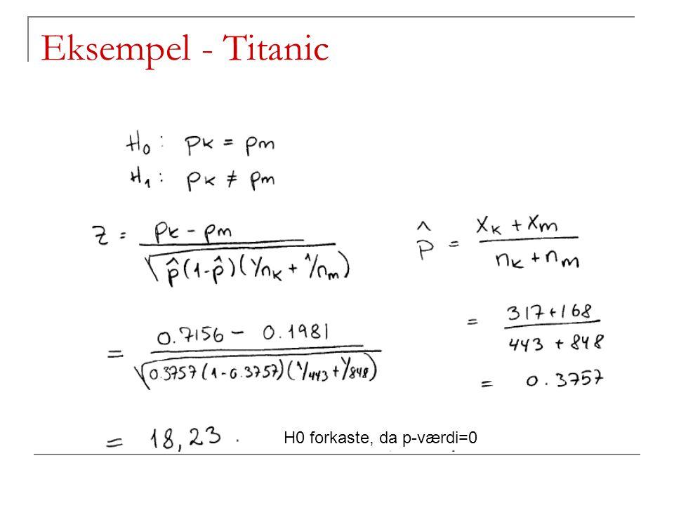 Eksempel - Titanic H0 forkaste, da p-værdi=0