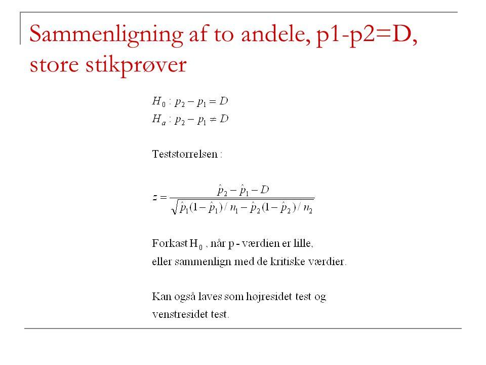 Sammenligning af to andele, p1-p2=D, store stikprøver