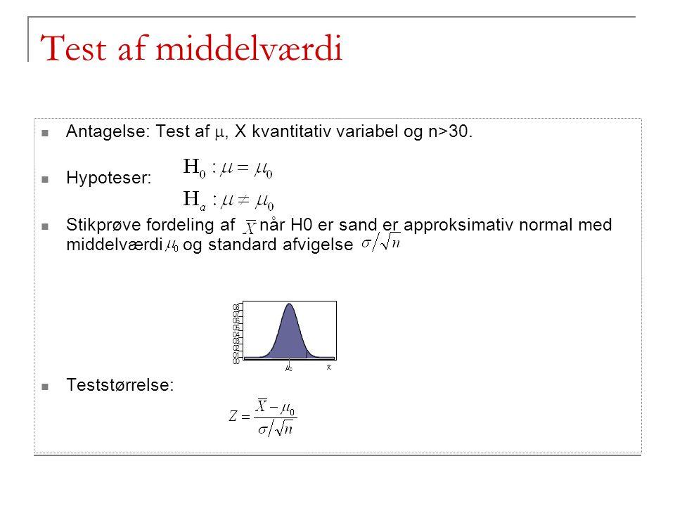Test af middelværdi Antagelse: Test af m, X kvantitativ variabel og n>30. Hypoteser: