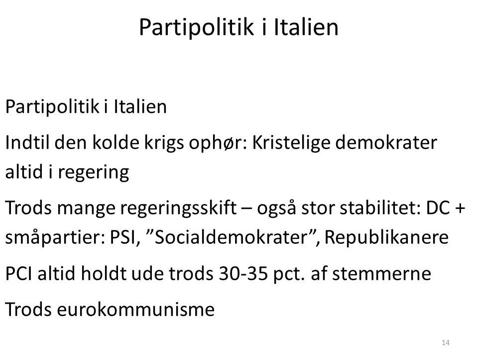 Partipolitik i Italien