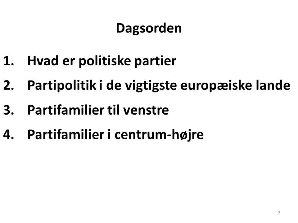 Dagsorden Hvad er politiske partier. Partipolitik i de vigtigste europæiske lande. Partifamilier til venstre.