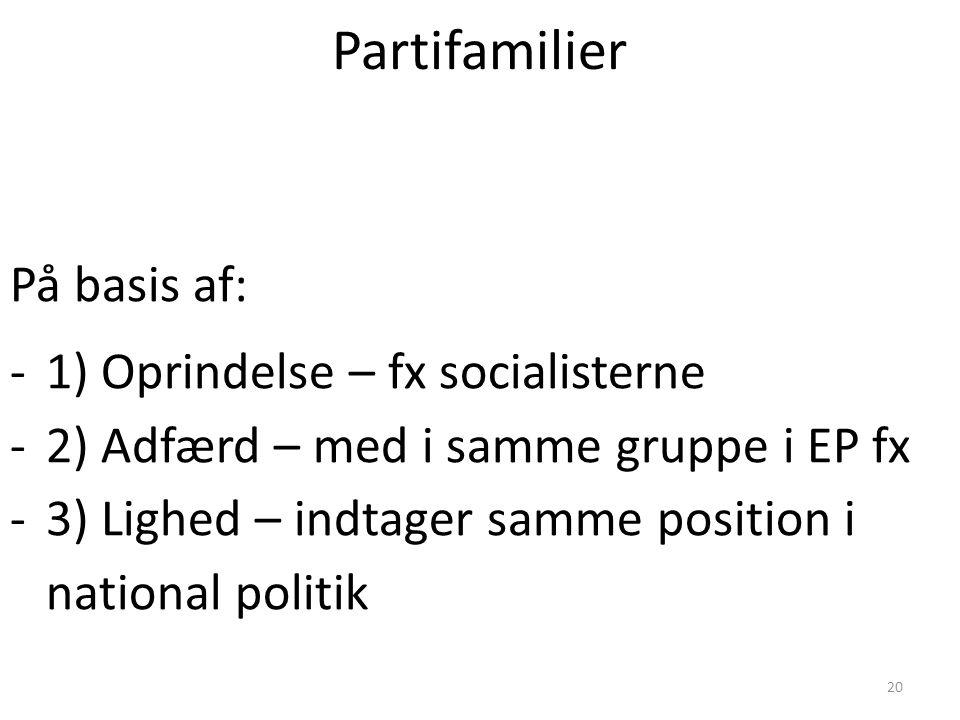 Partifamilier På basis af: 1) Oprindelse – fx socialisterne
