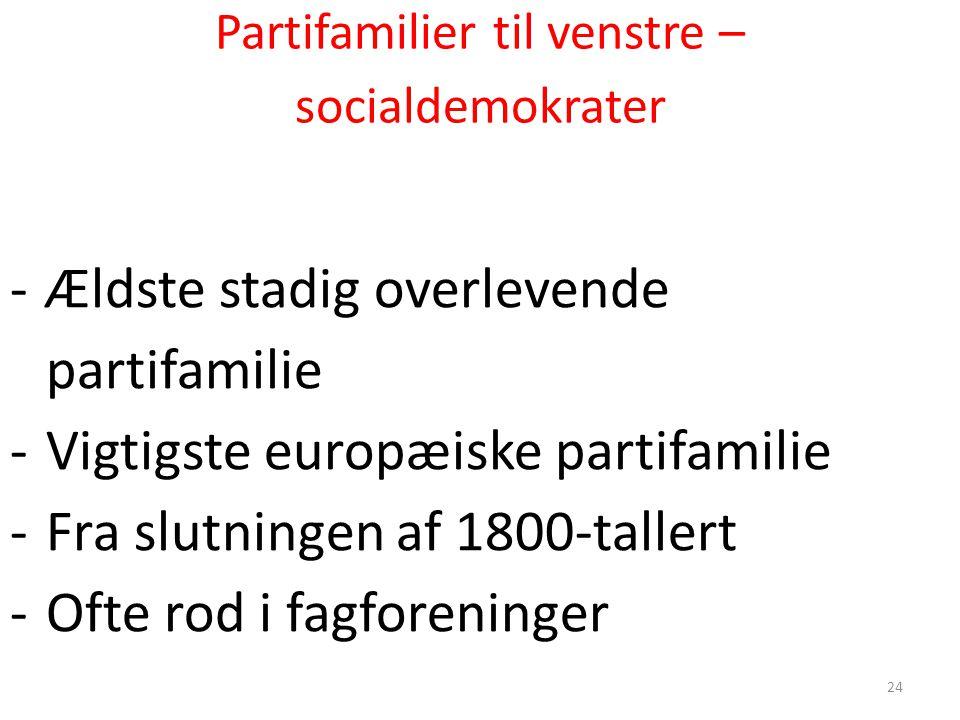 Partifamilier til venstre – socialdemokrater