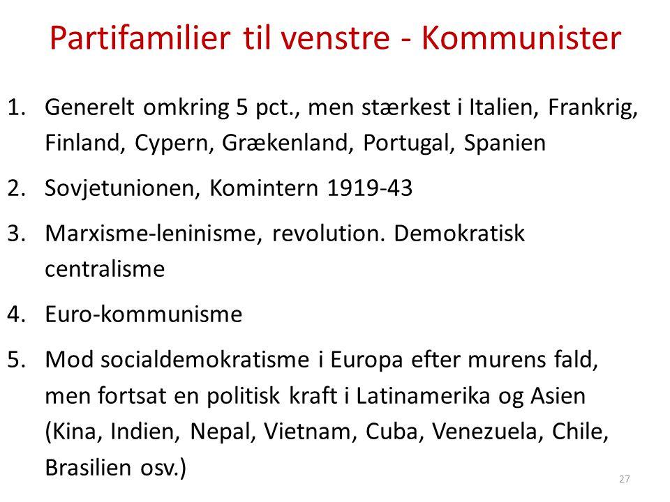 Partifamilier til venstre - Kommunister