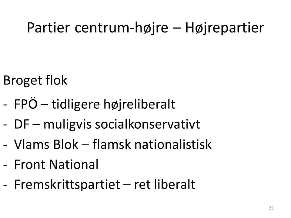Partier centrum-højre – Højrepartier