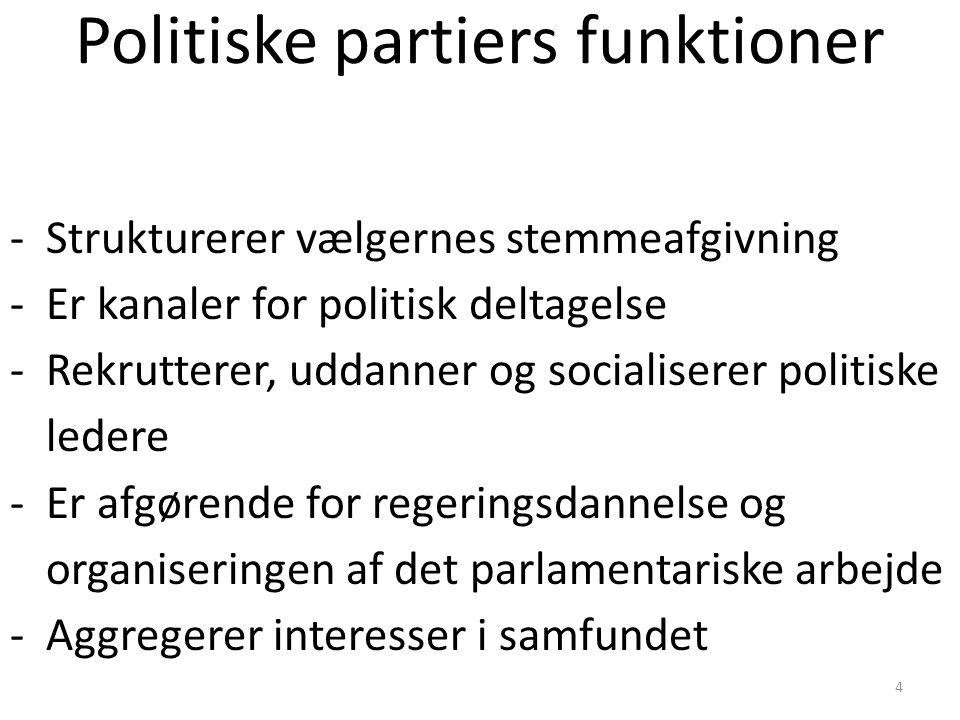 Politiske partiers funktioner