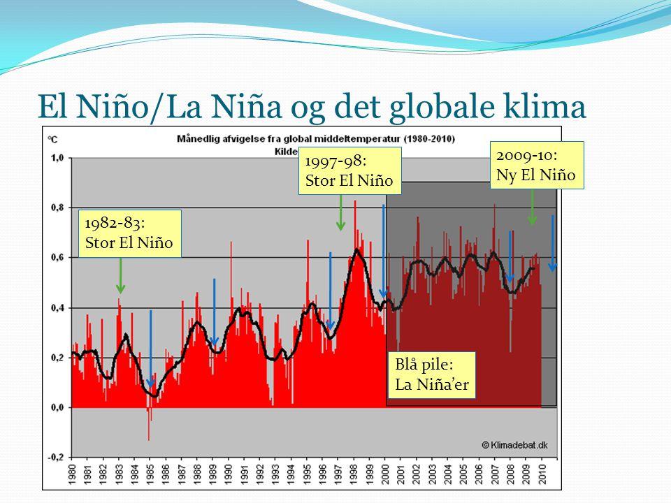 El Niño/La Niña og det globale klima