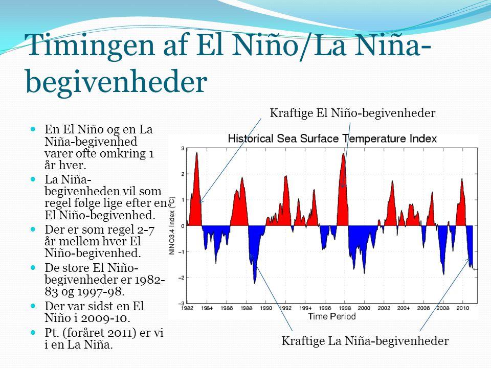 Timingen af El Niño/La Niña-begivenheder