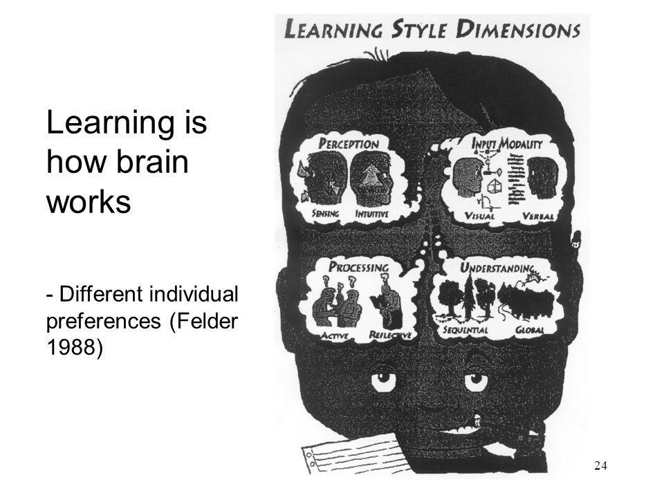 Learning is how brain works