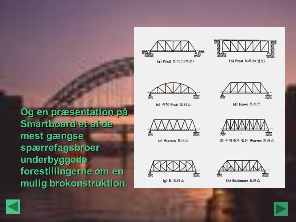 Og en præsentation på Smartboard'et af de mest gængse spærrefagsbroer underbyggede forestillingerne om en mulig brokonstruktion.