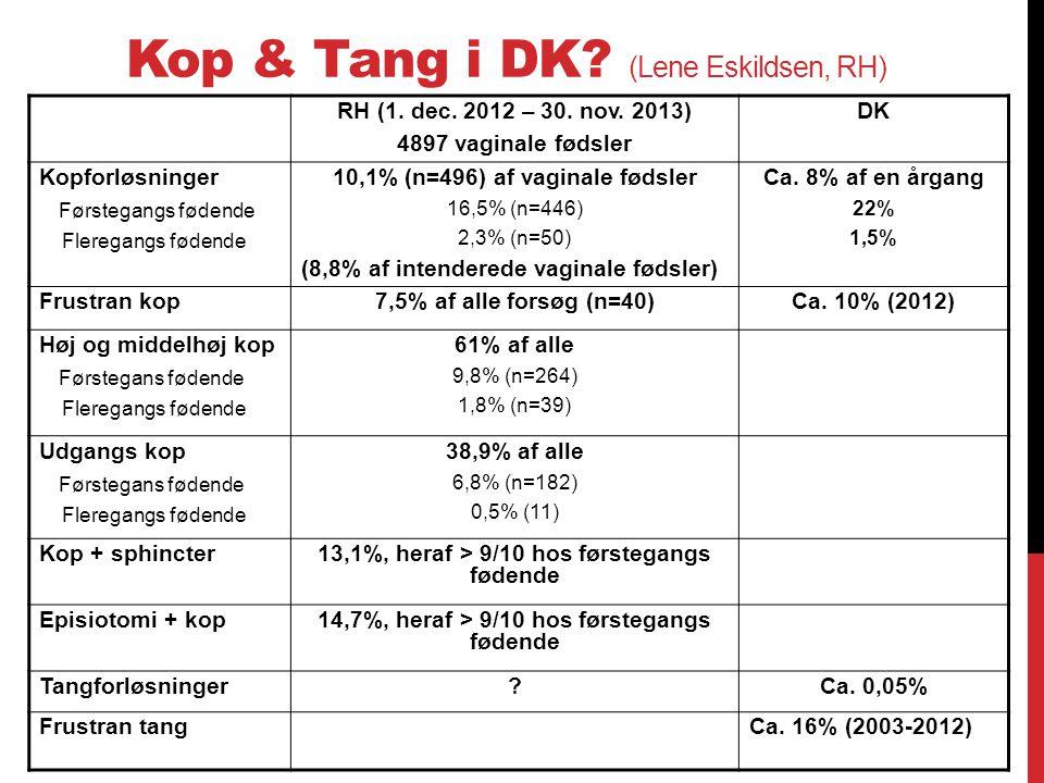 Kop & Tang i DK (Lene Eskildsen, RH)