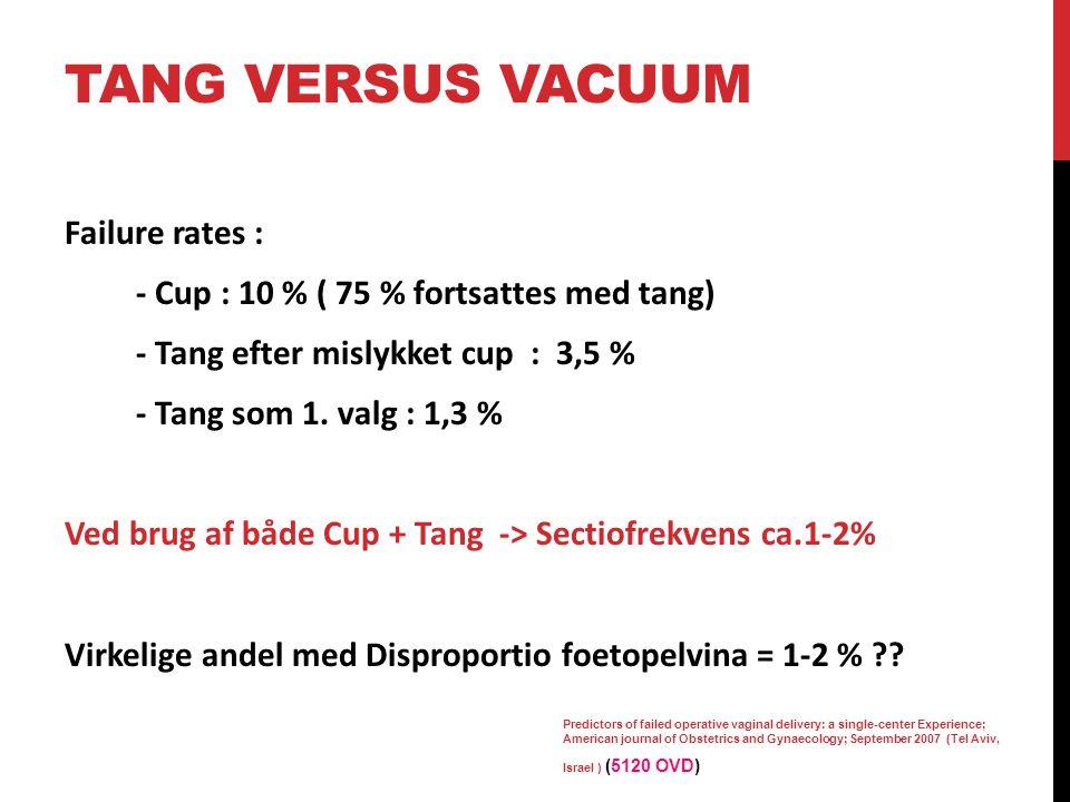 Tang versus Vacuum Failure rates :