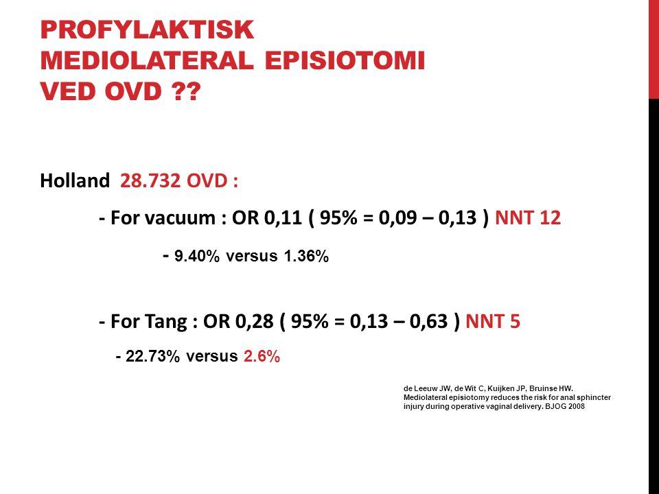 Profylaktisk Mediolateral Episiotomi ved OVD