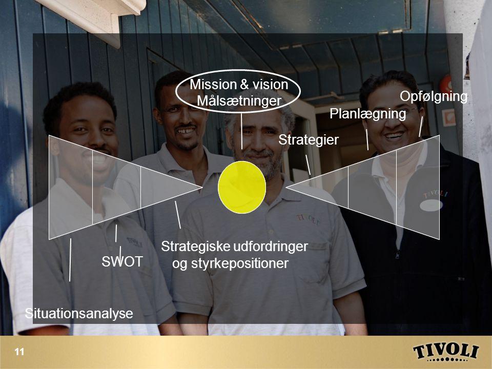De næste skridt … Mission & vision Målsætninger Opfølgning Planlægning