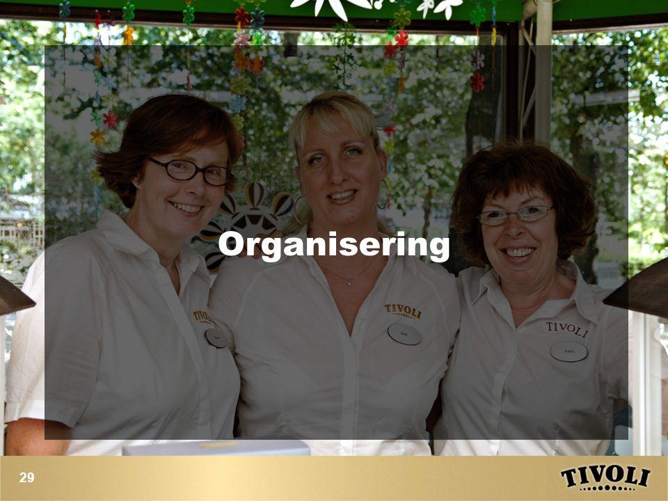 Organisering Organisering