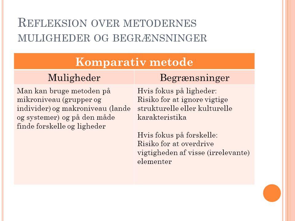 Refleksion over metodernes muligheder og begrænsninger