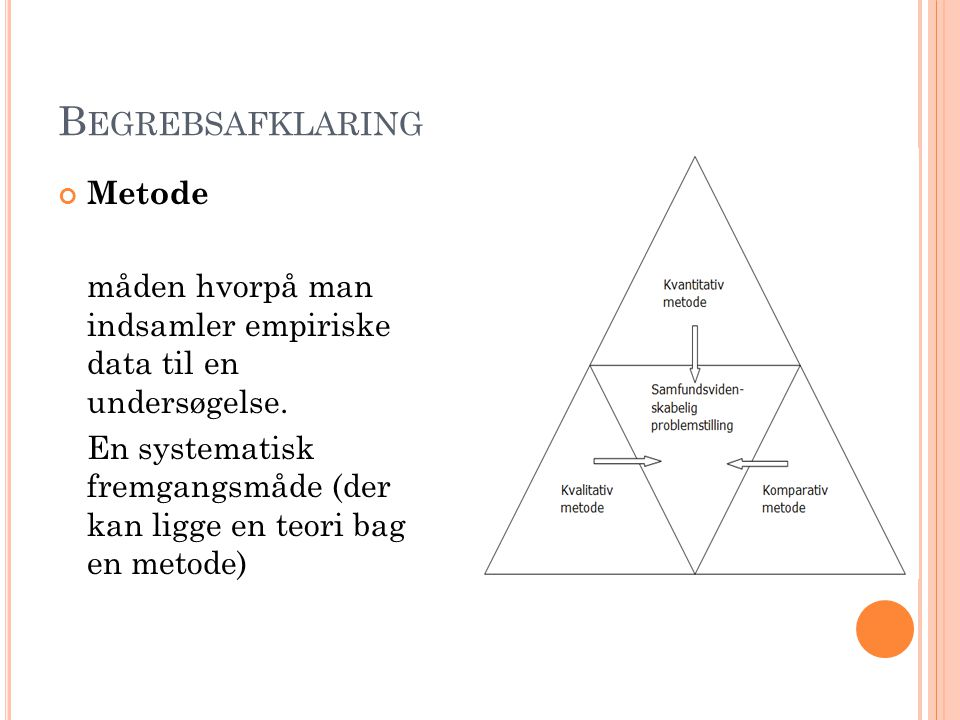 Begrebsafklaring Metode