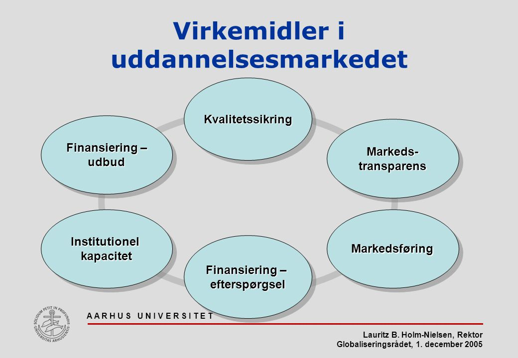 Virkemidler i uddannelsesmarkedet