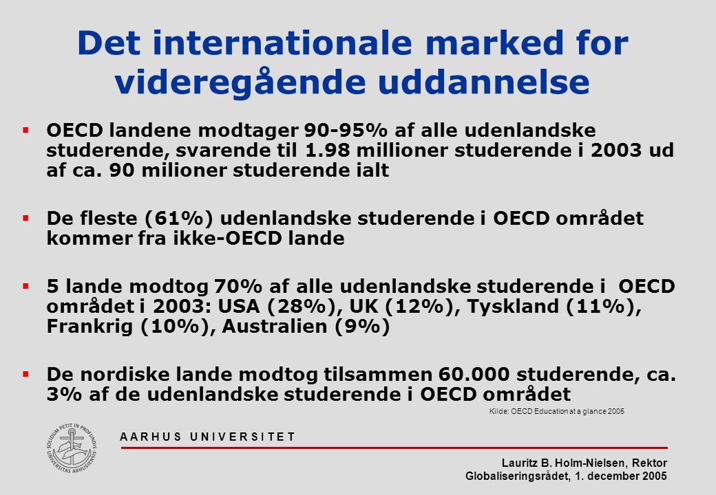 Det internationale marked for videregående uddannelse