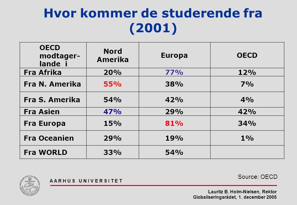 Hvor kommer de studerende fra (2001)